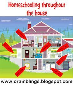 Ozark Ramblings: Homeschool Room? ....Try House