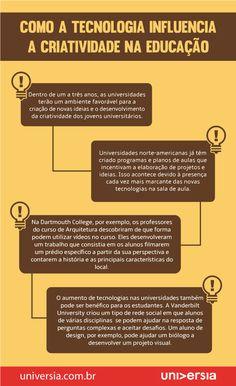Como a tecnologia influencia a criatividade na educação. #infografico… Educational Theories, Graduation Post, Teaching Technology, Technology News, Teaching Skills, Instructional Design, Mobile Learning, Spanish Classroom, Learning Process
