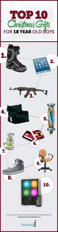 17 best Christmas Gifts: 18-yr-old Boys images on Pinterest ...