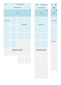 Le contenu adapté en fonction de la largeur de l'ecran