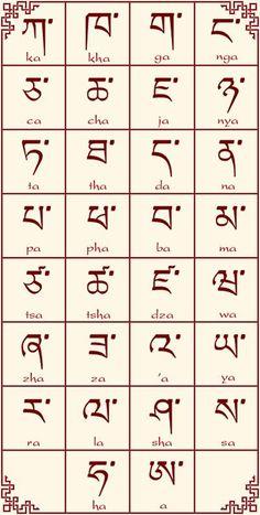tibétain , Alphabet et phonétique - BiblioMonde