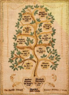 Sampler - Family tree of Dorcas Munroe, ca. 1800 | In the Swan's Shadow