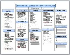 THANK YOU whoever put this together...I love you.  http://www.joyinourjourney.com/healthy-and-trim-low-carb-grocery-lists.html