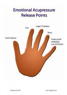 Emotional acupressure release points