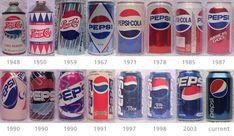 Pepsi kutularının zamanla evrimi