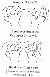 Made in Third Grade: Making Math Memorable #1