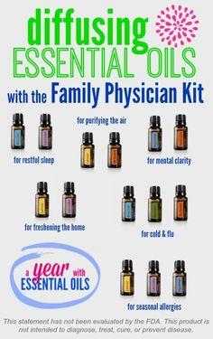 Diffusing ideas for the family physician kit. www.mydoterra.com/agree