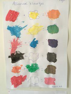 Kleuren mengen