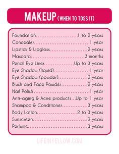 makeup shelf life | life in yellow