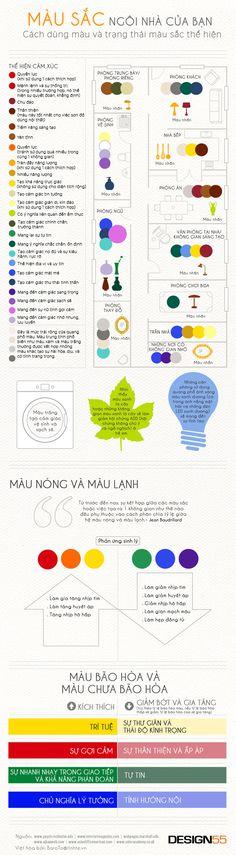 Thông tin tại - http://infographic24h.blogspot.com/  Ngoài Lề: http://vesinhhoanmy.vn