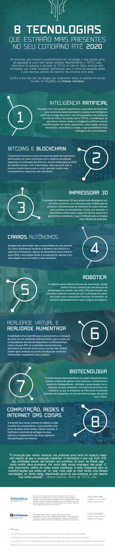 8 tecnologias que devem fazer parte do seu cotidiano na próxima década Data Science, Science And Nature, Science And Technology, Fourth Industrial Revolution, Physics And Mathematics, New Inventions, Applied Science, Computer Network, Digital Marketing