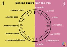 What time is it? Learn to talk about the time in Spanish. // ¿Qué hora es? Aprender a decir las horas en español. #spanishlessons #elinqua