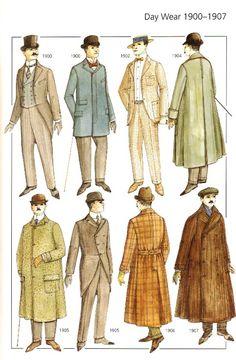 Men's outerwear, 1900-1907. #edwardian #fashion