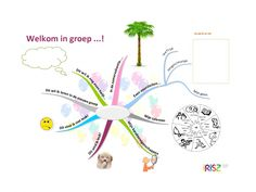 Welkom in mijn groep! School Info, Thing 1, Study Notes, Montessori, Crafts For Kids, Teaching, Knowledge, Language Lessons, Languages