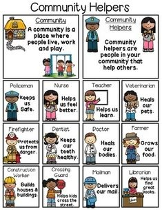 Fun and engaging community helpers poster.You can find Community helpers and more on our website.Fun and engaging community helpers poster. Community Helpers Activities, Community Helpers Kindergarten, Kindergarten Social Studies, Social Studies Activities, In Kindergarten, Community Helpers Art, Social Studies Projects, Community Service, Preschool Lessons