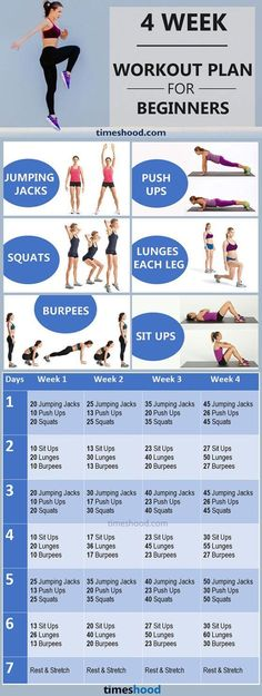 4 Week Workout Plan for Beginners -Workout for Beginners, Workout for Weight Loss, Workout without equipment, Workout at home, #weightlossforbeginners