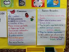 Anchor posters from a 1st grade bilingual classroom                                                Word Wall