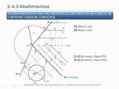 Abatimiento y desabatimiento de una circunferencia sobre un plano oblicuo