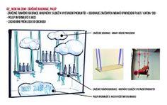 Valentýn v parfumeriích (II) Floor Plans, Diagram, Art, Art Background, Kunst, Performing Arts, Floor Plan Drawing, House Floor Plans, Art Education Resources