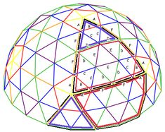 Cálculo - Domo Geodésico Geodesic Sphere, Geodesic Dome Homes, Casa Octagonal, Round House Plans, Dome Greenhouse, Dome House, Earthship, Glass Domes, Construction