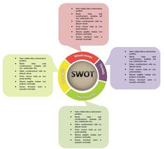 Swot analysis template ppt 8 swot analysis template ppt free swot template 17 pronofoot35fo Images