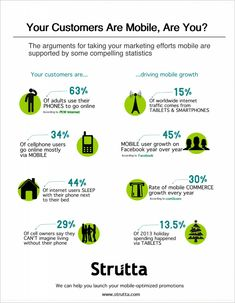The arguments for taking your marketing efforts mobile are supported by some pretty compelling statistics Mobile Marketing, Social Media Marketing, Go Online, Mobile Web, Learning, Infographics, Innovation, Smartphone, Twitter