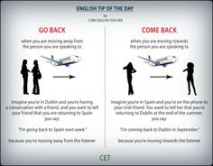 GO BACK vs COME BACK #verbs #grammar #ELT
