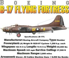 WARBIRDSHIRTS.COM presents Bomber Warbirds, available on Polos, Caps, T-shirts, Sweatshirts and more. featuring here in our Bomber collection the B-17 Flying Fortress