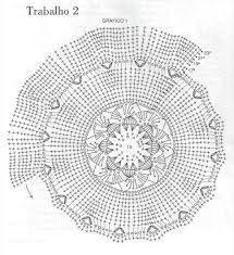 Image result for tapetes de croche com graficos