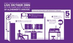 5 tips if you are living alone with #dementia from the Alzheimer's Association