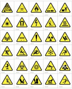 Educate Yourself With These Safety Symbols and Meanings | Symbols ...