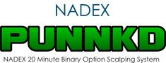 NADEX PUNNKD 20 Minute Binary Options System Strike Decay to Higher Deltas Study  Check out NADEX PUNNKD Scalper System here Source The post NADEX PUNNKD 20 Minute Binary Options System Strike Decay to Higher Deltas Study appeared first on Binary Options Authority.