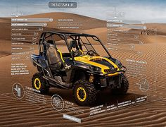 Can-Am ATV - CGi on the Behance Network