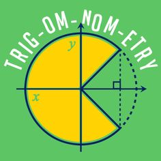Trigonometry: The best type of math for eating ghosts.  Trig-Om-Nom-Etry T-Shirt :: the mental_floss store