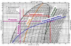 Arquivo Ciclo_Refrigeracao_Refrigerantes.pdf enviado por Tarcio no curso de Engenharia Mecatrônica na UPE. Sobre: To pagando Refrigeracao e esse material eh muito bom...aproveitem!!!