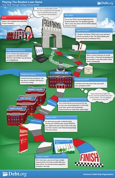 Playing the College Financial Aid Game Infographic
