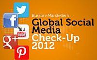 Les plus grandes entreprises mondiales misent sur les réseaux sociaux