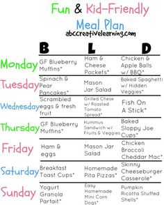 Fun and Kid-Friendly Meal Plan Ideas with free printable and links for recipe! P… Fun and Kid-Friendly Meal Plan Ideas with free printable and links for recipe! Perfect for creating a healthy family dinner that everyone will love! Monthly Meal Planning, Family Meal Planning, Budget Meal Planning, Meal Planner, Food Budget, The Plan, How To Plan, Fast Metabolism Diet, Metabolic Diet