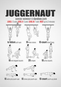 Juggernaut Workout