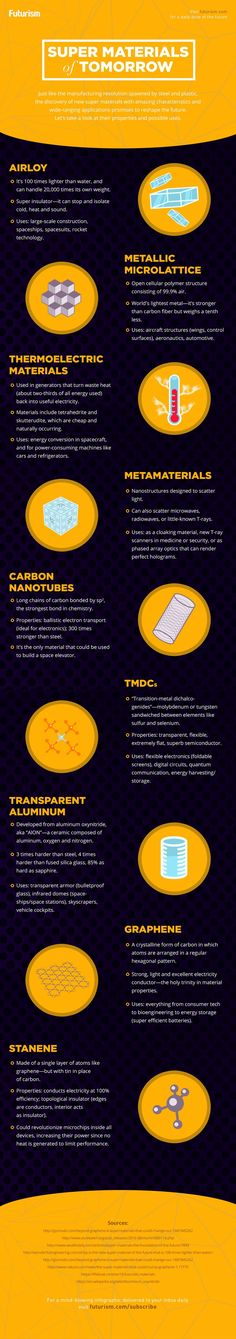 Scientists have discovered a whole array of new materials that promise to change the world.   Welcome to the Industrial Revolution 2.0.  http://futurism.com/images/super-materials-of-tomorrow-infographic/?utm_campaign=coschedule&utm_source=pinterest&utm_medium=Futurism&utm_content=Super%20Materials%20of%20Tomorrow%20%5BINFOGRAPHIC%5D