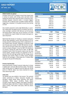 Epic research special report of 6 april 2016  Epic Research is having good experience in market research which is very essential in trading. The advisors are highly skilled and they do fundamental and technical analysis effectively which is very important.
