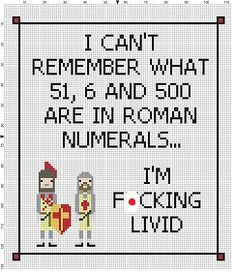 I can't remember my roman numerals Funny by SnarkyArtCompany