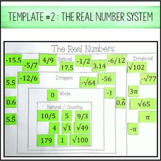 Real Numbers System Card Sort (Rational, Irrational, Integers, Whole, & Natural) Complex Numbers, Real Numbers, Teaching Numbers, Teaching Math, Real Number System, Math Teacher, Teacher Stuff, Math 8, Irrational Numbers