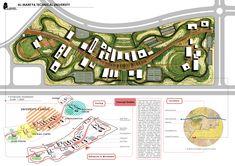 "Check out my @Behance project: ""University Masterplan Proposal"" https://www.behance.net/gallery/46398113/University-Masterplan-Proposal"