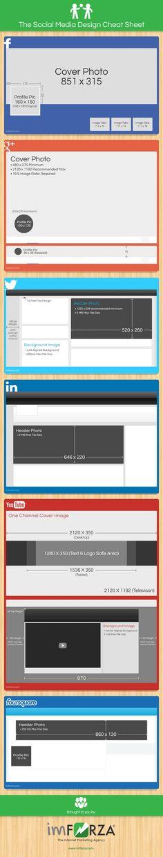 Dimensões das páginas e perfis das principais mídias sociais.