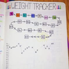 Weight Tracker 2017 | 2017 Bullet Journal  #bulletjournal #weighttracker #selfcare #personalcare #fitness #memories #bujomemories #bujo