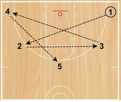 basketball-drills-shooting-star1