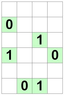 Number Logic Puzzles: 20031 - Binary size 0
