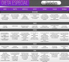 Dieta para disbeticod                                                                                                                                                      Más