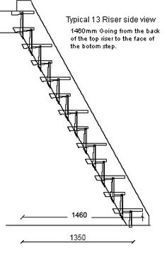 Dimensions of space saving staircase